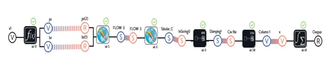 FLOW-3D (x) 최적화 워크 플로우 배플 성능 설계
