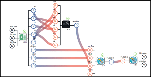 FLOW-3D (x) optimization workflow