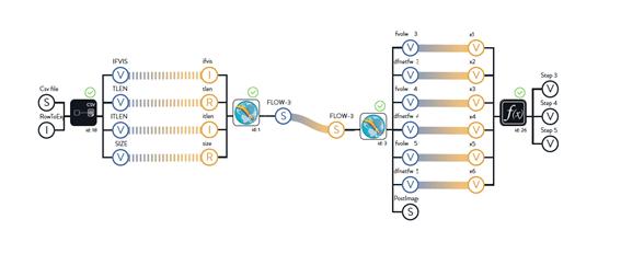 FLOW-3D (x) stepped spillway parameter study