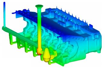 Engine block sand casting FLOW-3D CAST