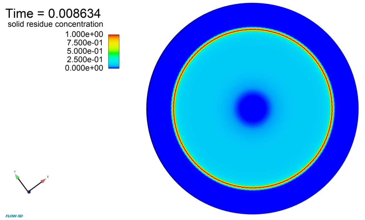 Coffee ring effect FLOW-3D simulatoin