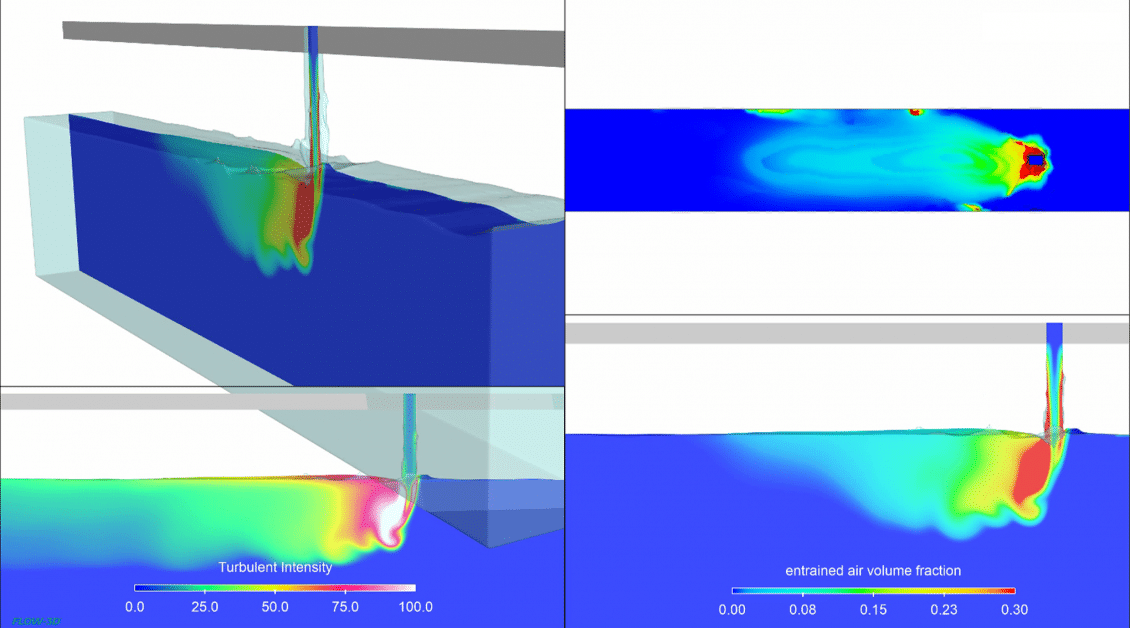 Plunging jet flowing into a cross stream