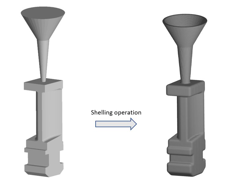 Shelling operation investment casting