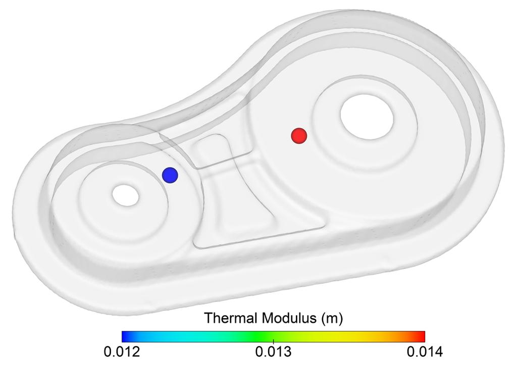 Thermal modulus - FLOW-3D CAST