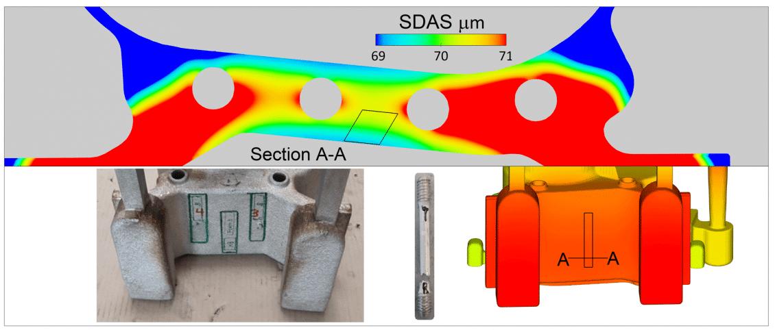 FLOW-3D CAST solidification model SDAS validation