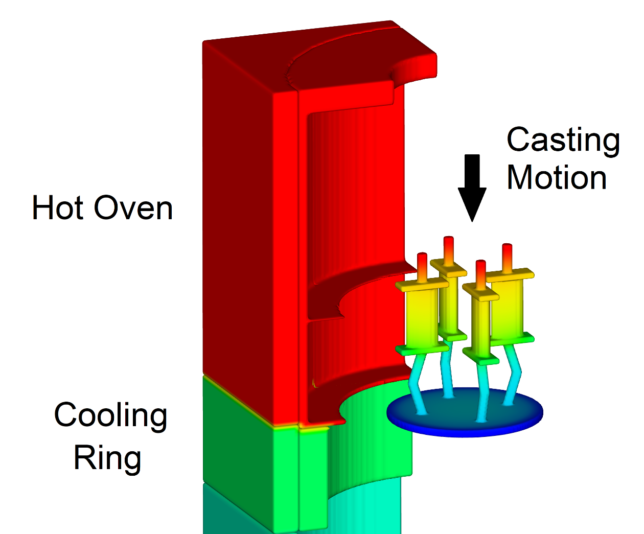 Investment casting simulation temperature distribution