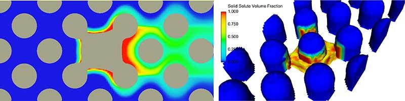 Salt Dissolution Model