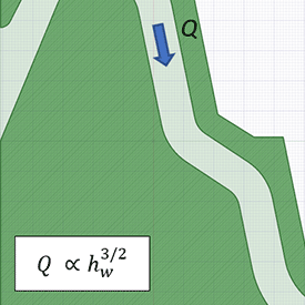 Siphon spillway case study