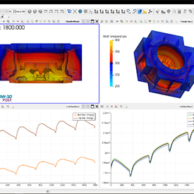 Communicate your CFD results