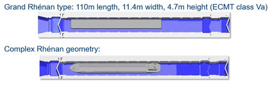 Grand Rhenan type boat geometry