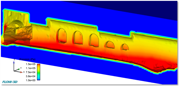 Postprocessing results hydraulic structures