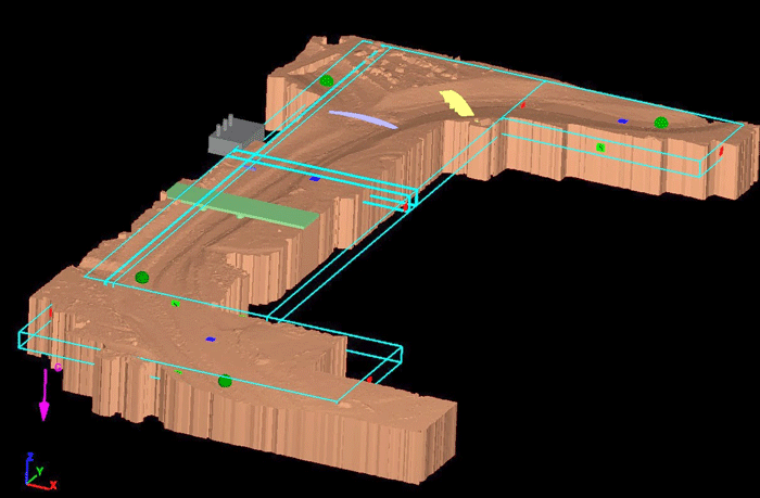 FLOW-3D Model Setup