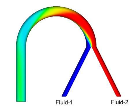 Curved microfluidic channel
