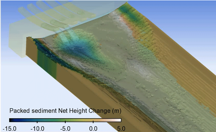 How to model sediment scour