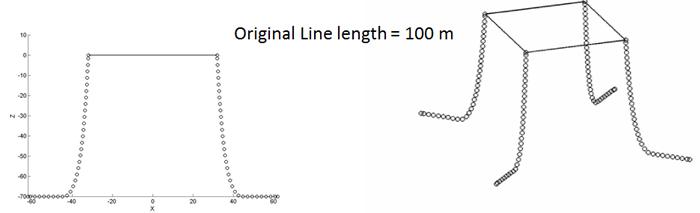 Mooring lines schematic
