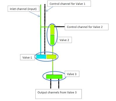 Pneumatic latching valve